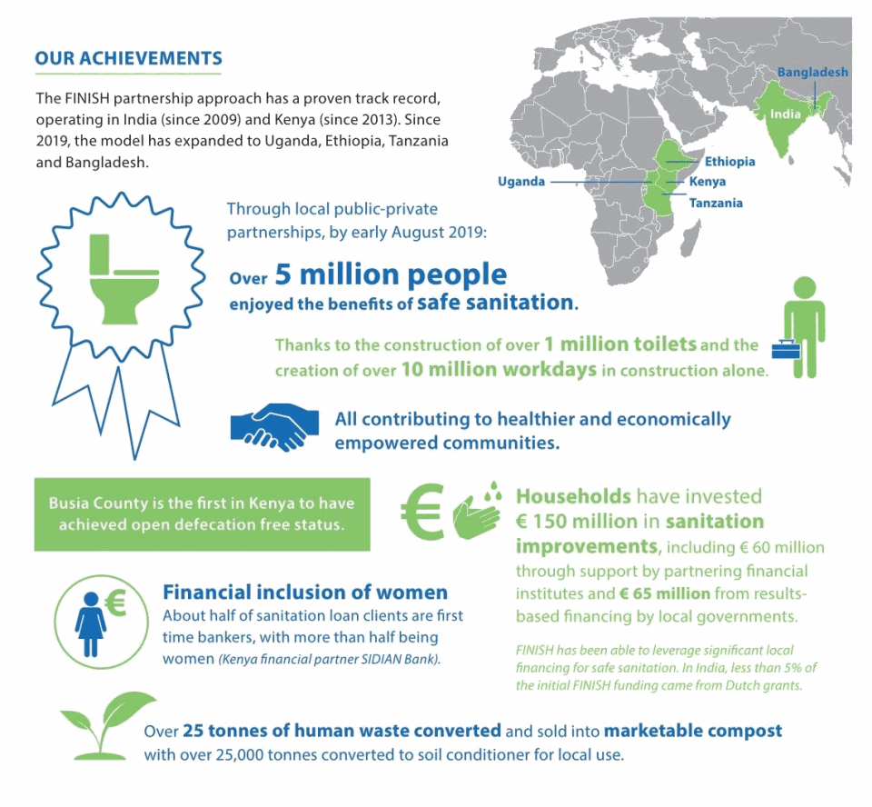 achievements infographic